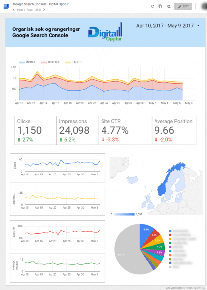 Data Studio Search Console side 1