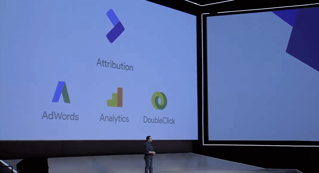 Google Attribution med data fra AdWords Analytics og DoubleClick