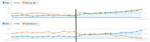 VisitLillehammer adwords graf 2 jan-jun 2017