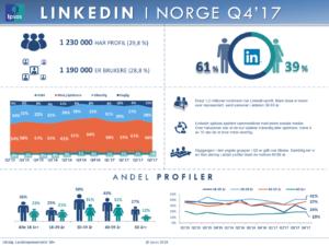 ipsos-linkedin-q4-2017