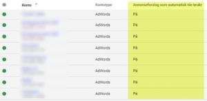 Google AdWords Annonseforslag som automatisk blir brukt