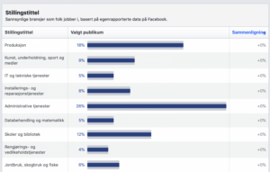 Facebook publikum stillingstittel