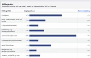 Facebook publikum stillingstittel