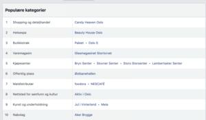 Facebook publikum populære kategorier