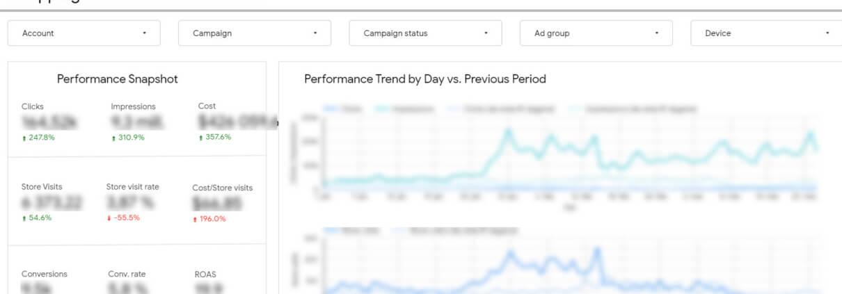 Google Datastudio Google Ads performance dashboard 2021